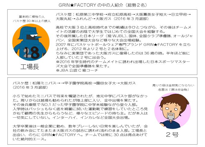 GRIN★FACTORYの中の人紹介